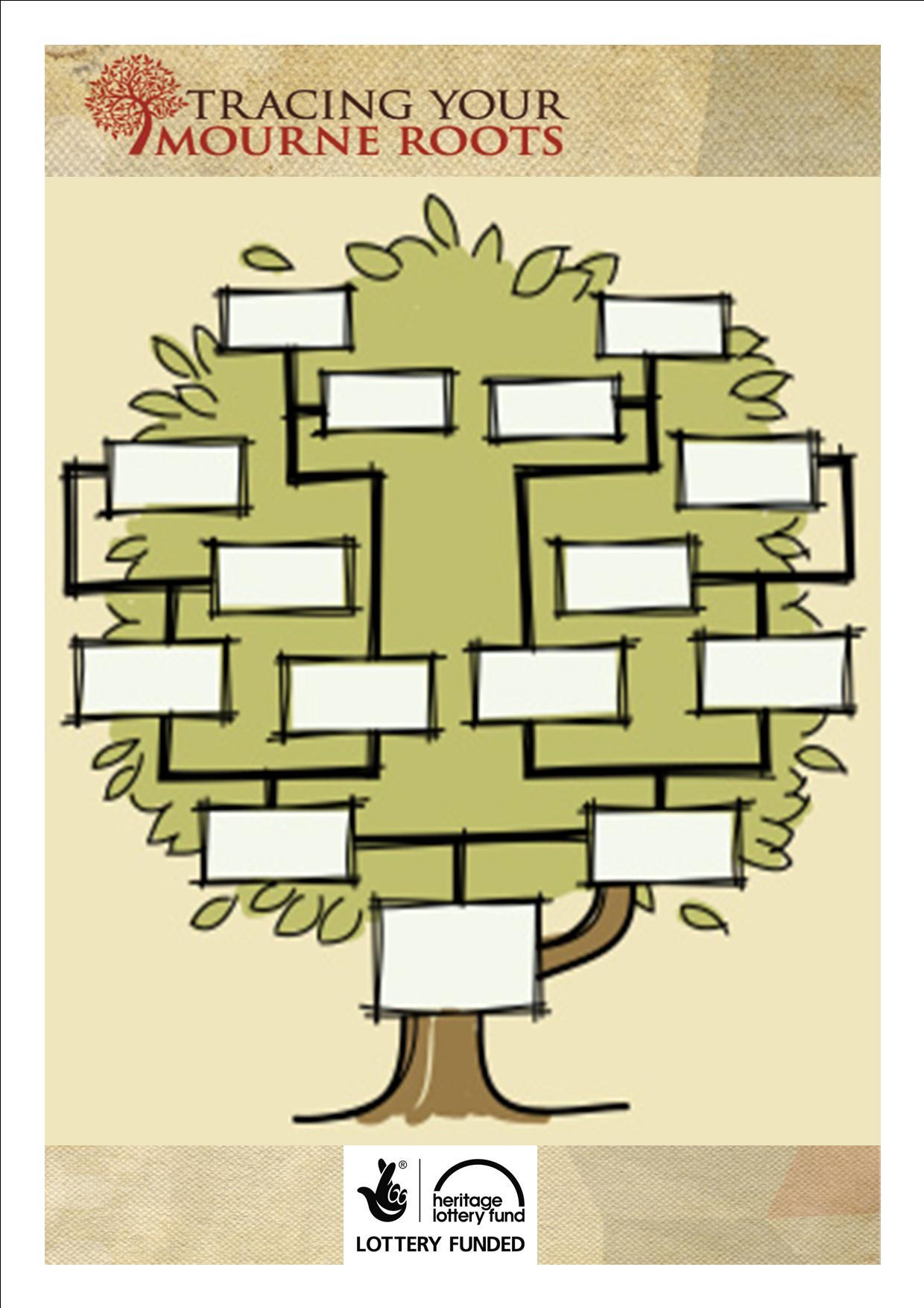 Family Tree FINAL